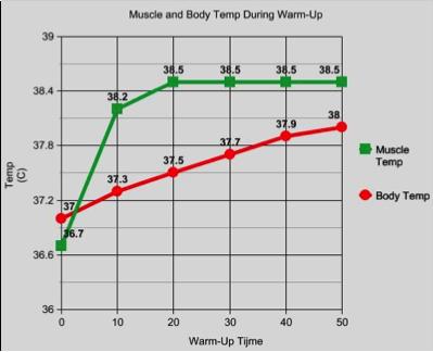 fancy graph 2